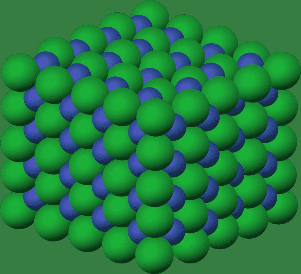 Densidad de la glicerina